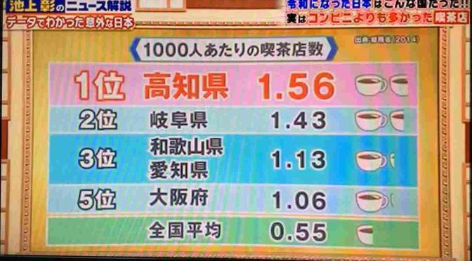 高知県に喫茶店が多い3つの理由。人口当たりの数が全国一位。